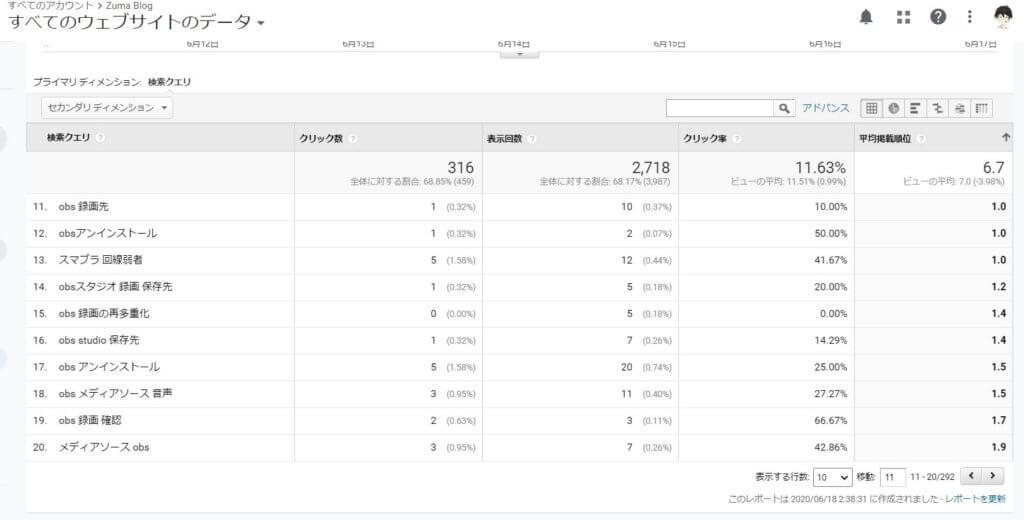 検索クエリの平均掲載順位で1~3位のデータをピックアップ その2