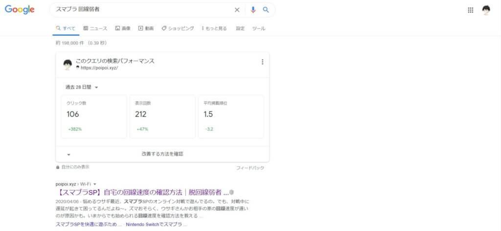 「スマブラ 回線弱者」のキーワードで検索ランキング1位を初めて達成
