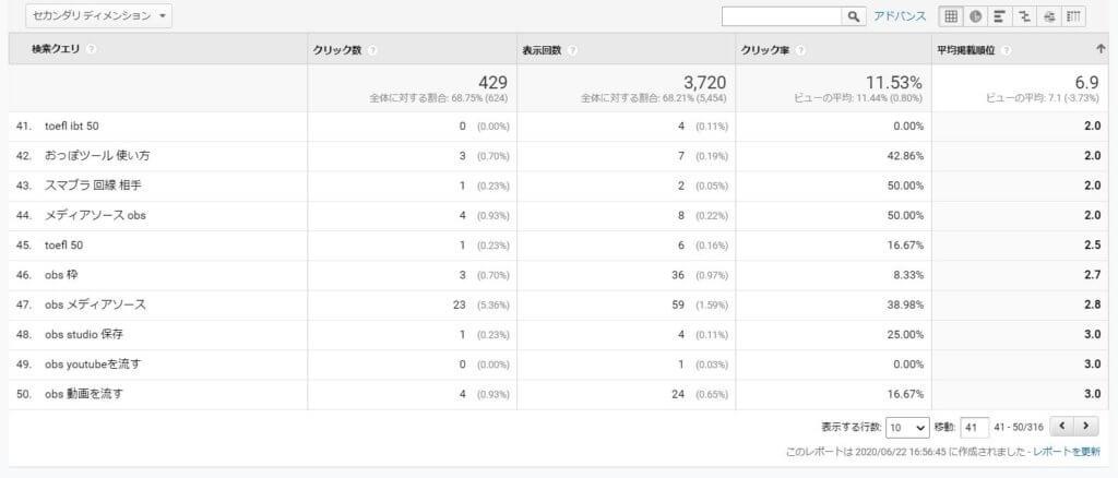 検索クエリの平均掲載順位で1~3位のデータをピックアップ その4