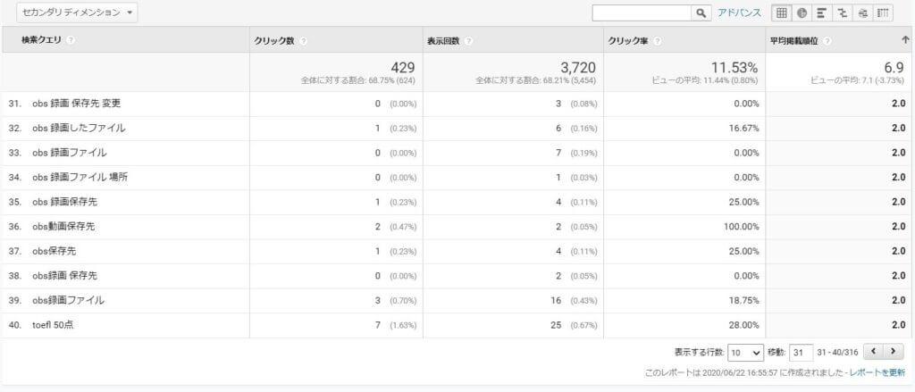 検索クエリの平均掲載順位で1~3位のデータをピックアップ その3